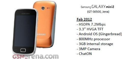 Samsung Galaxy Mini 2 (GT-S6500)