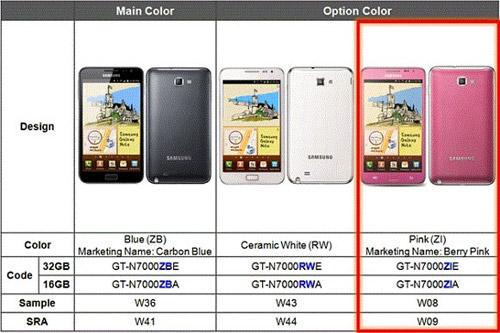 Galaxy Note в розовом корпусе