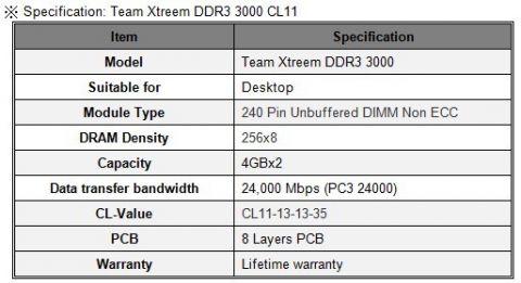 Характеристики оперативной памяти Team Xtreem DDR3 3000