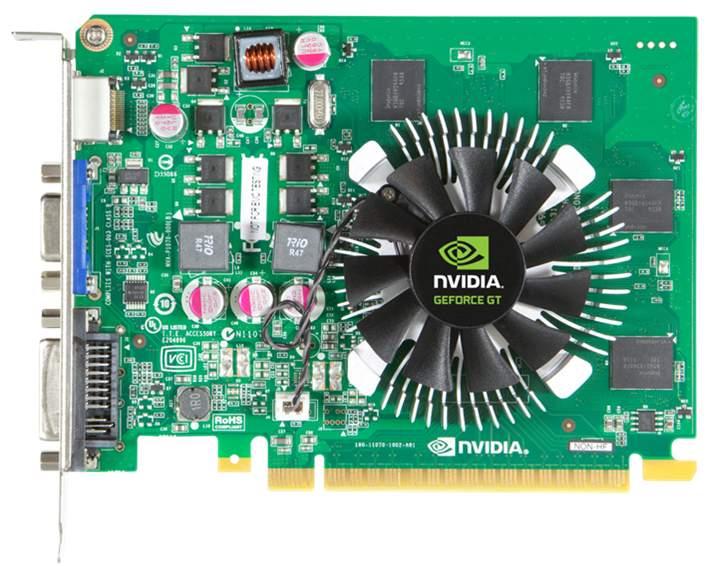 Скачать драйвера на видеокарту nvidia gt 620