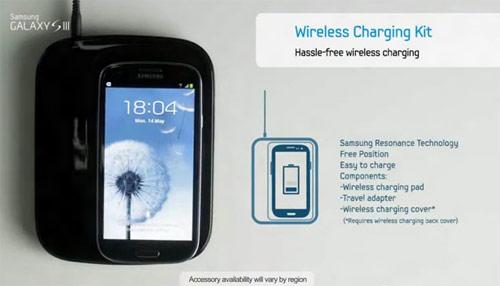 Аксессуары к смартфону Samsung Galaxy S III