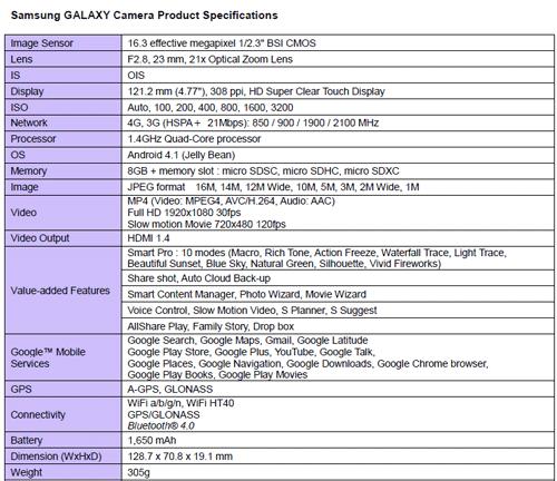 Характеристики Фотоаппарата Samsung Galaxy Camera на базе Android 4.1 Jelly Bean
