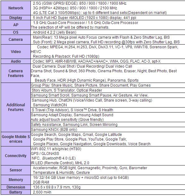 Характеристики Samsung Galaxy S IV