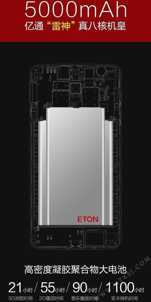 Eton Thundergod battery 5000 mAh