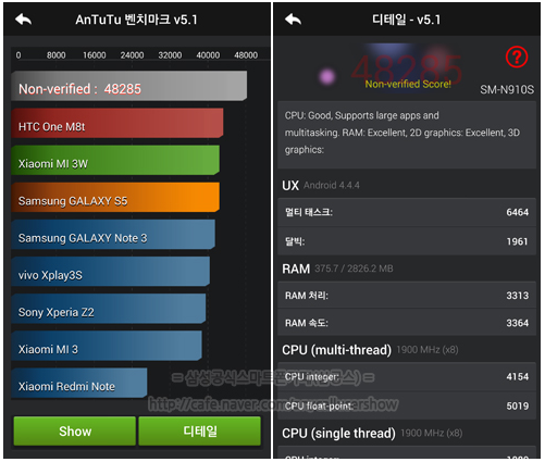 Samsung Galaxy Note 4 в Antutu