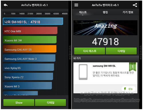 Samsung Galaxy Note Edge в Antutu
