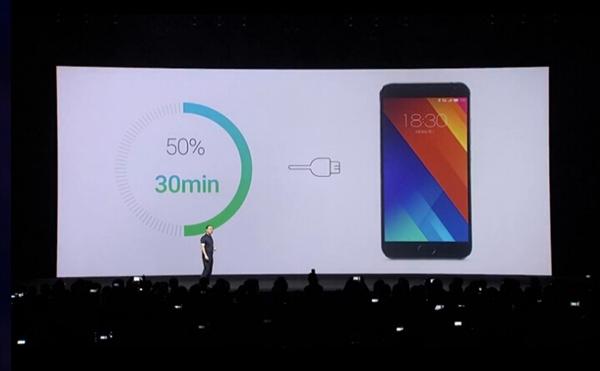 Ускоренная зарядка в смартфоне Meizu MX5