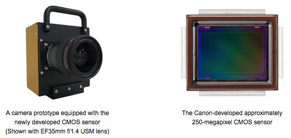 250-Мегапиксельный сенсор Canon