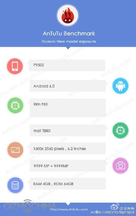 Смартфон Huawei P9 Max в результатах теста AnTuTu