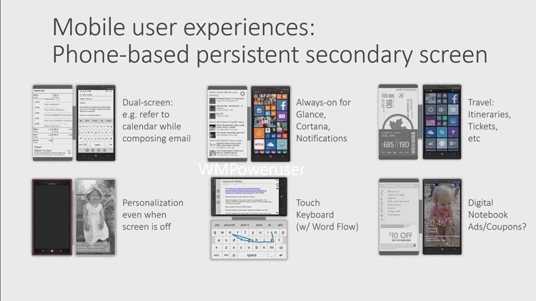 Чернильные дисплея на чехлах для смартфонов Microsoft