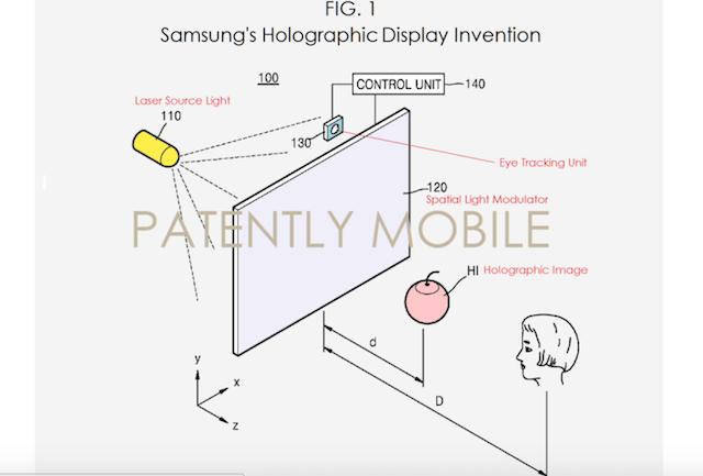 Голографический телевизор Samsung