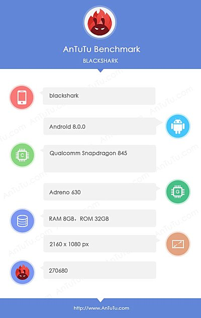Xiaomi blackshark benchmark antutu