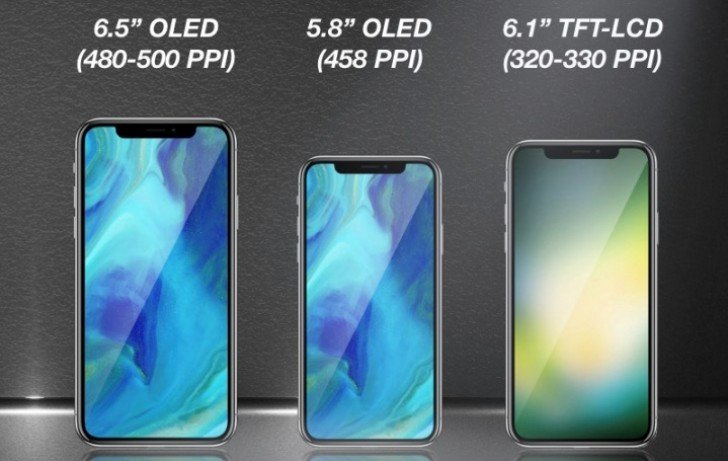 New iPhones of 2018