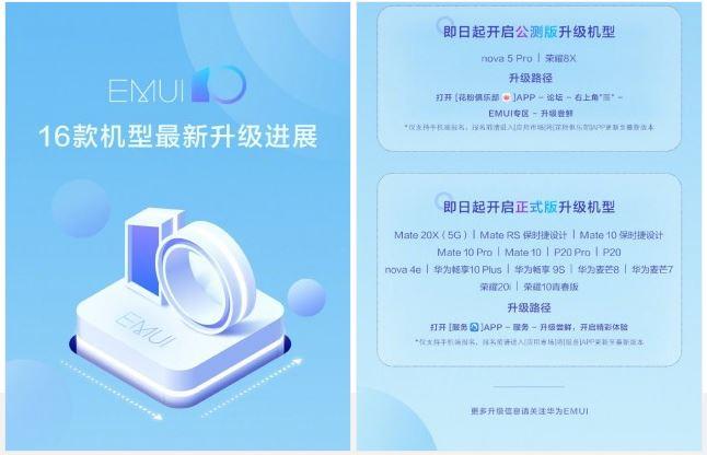 EMUI 10 gor Huawei gadgets